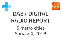 DAB+ Digital Radio Report - 4, 2018 Cover Image